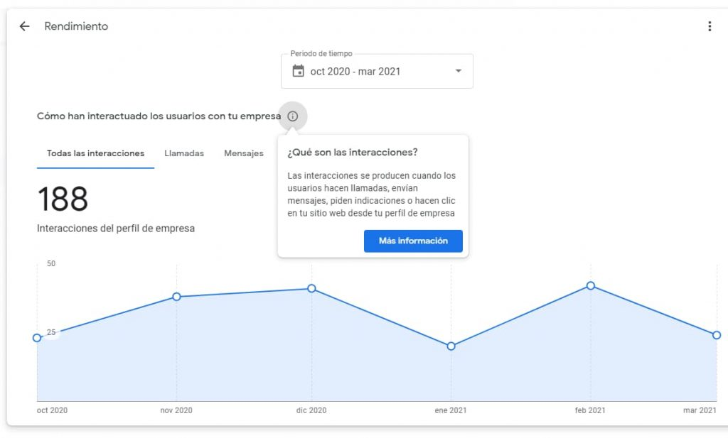 interacciones _en_google_my_business